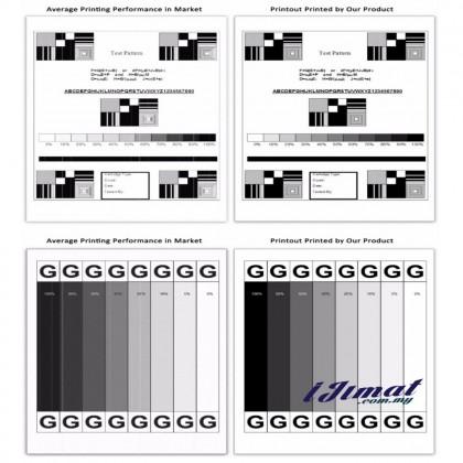 Canon 325 CRG 325 Cart 325 Cartridge 325 Compatible Laser Toner Cartridge For Canon LaserJet MF3010 imageCLASS MF-3010 / LBP-6000 LBP6000 / LBP-6030 LBP6030 / LBP-6030w LBP6030w / LBP6018 LBP-6018 Printer Ink